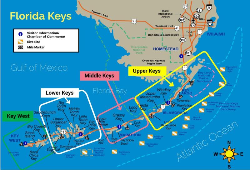 Florida-Keys-aerial Map